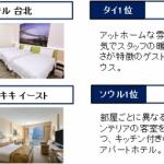 台湾、タイ、ハワイ、ソウルのベストコスパ・ホテル・ランキング!