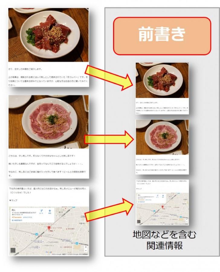 「写真+コメント」を組み合わせて1記事に!
